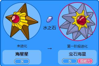 口袋妖怪GO宝石海星