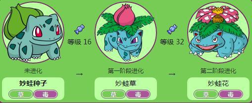口袋妖怪GO妙蛙种子