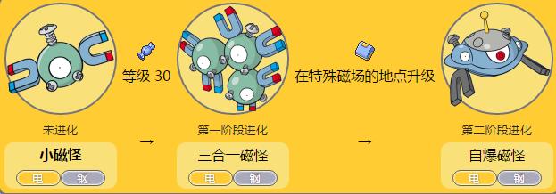 口袋妖怪GO三合一磁怪