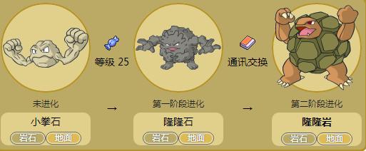 口袋妖怪GO隆隆岩